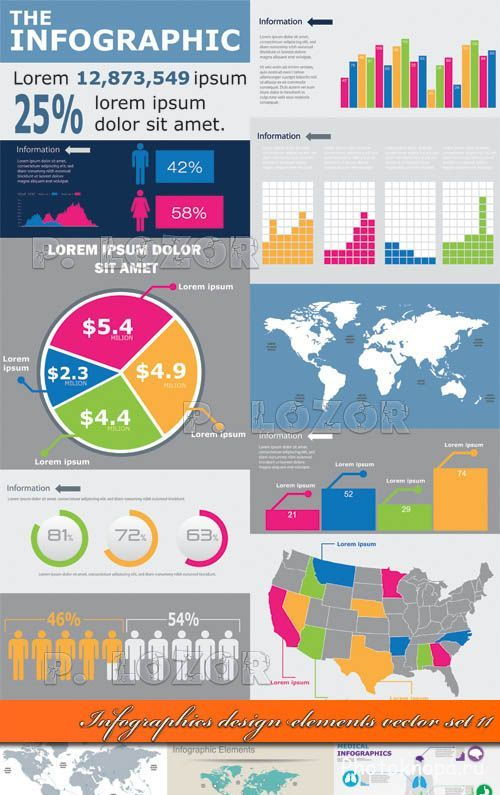 Инфографика, статистика, схемы